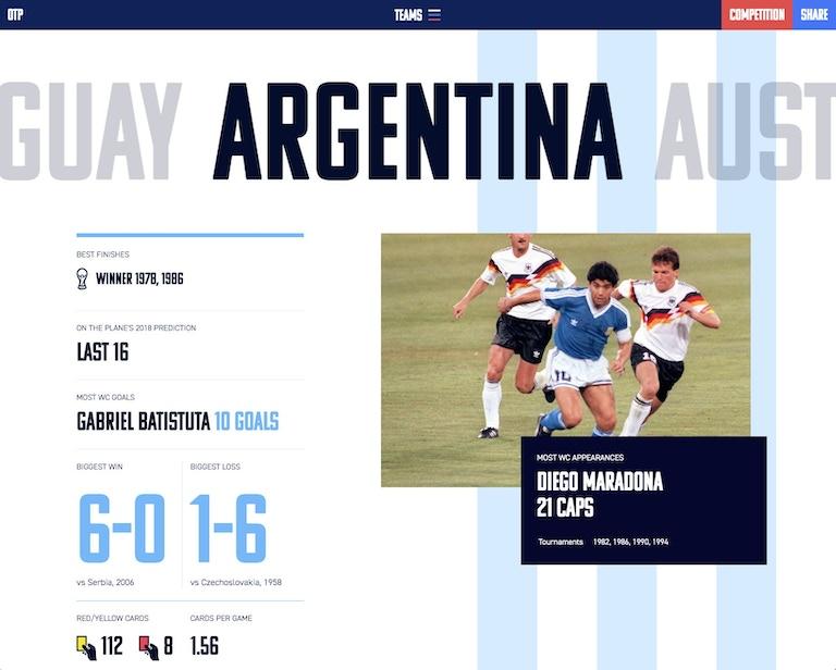 Ontheplane Argentina